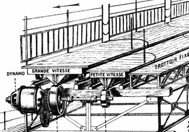 mecanisme_du_trottoir_roulant_de_lexposition_universelle_de_1900